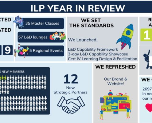 ILP Year Review Infographic